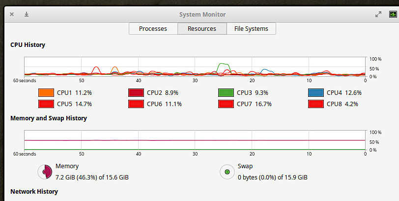 4 Must-Have Tools for Monitoring Linux - Linux com