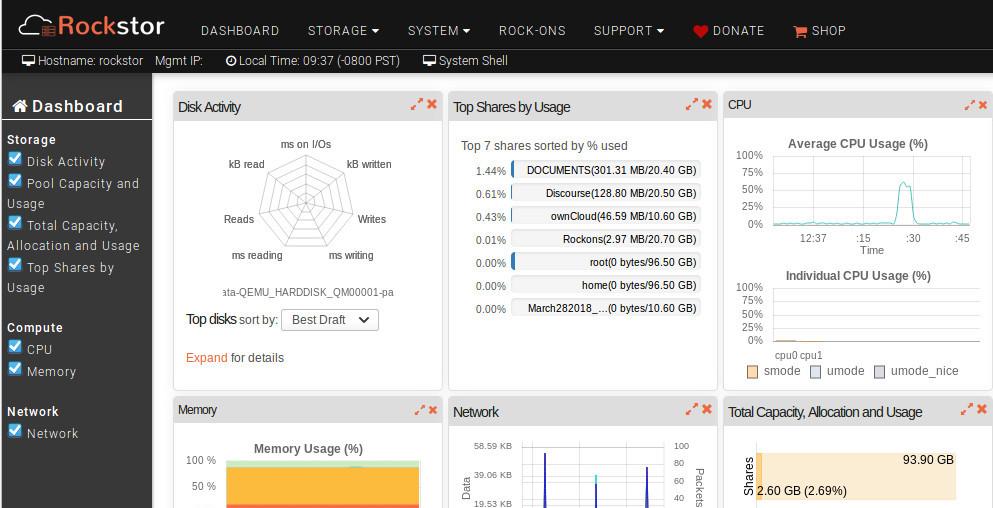 Top 5 Linux Server Distributions - Linux com